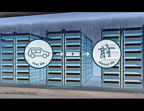 北汽新能源与奔驰能源公司开启合作,布局能源生态管理